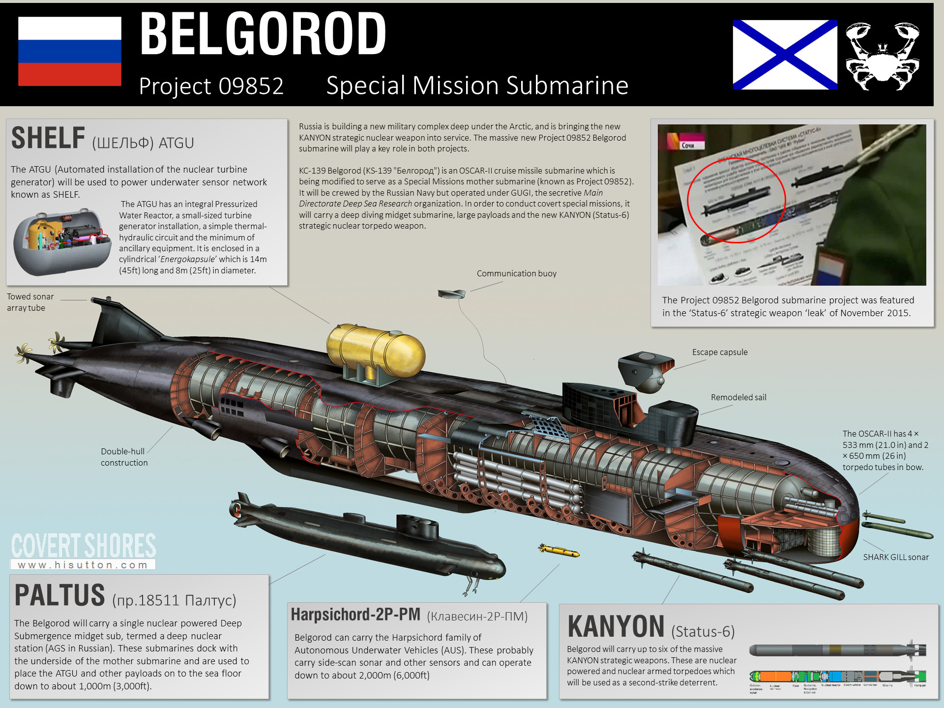 "Projet 09852 ""BELGOROD""   21-4888557-pr09852-cutaway"