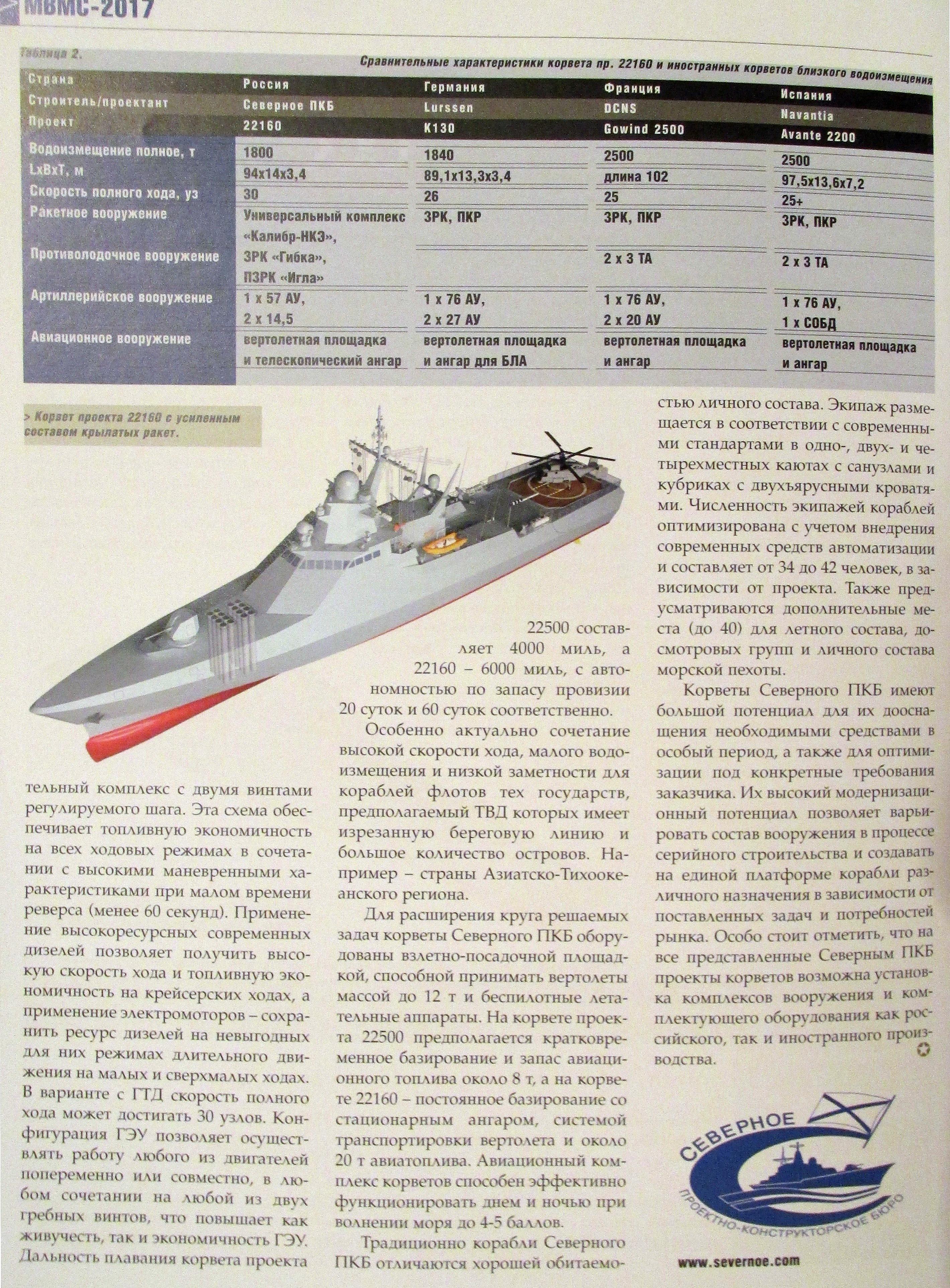 Project 22160 Bykov-class patrol ship - Page 6 30-5141889-korvety-spkb-na-mvms-2017
