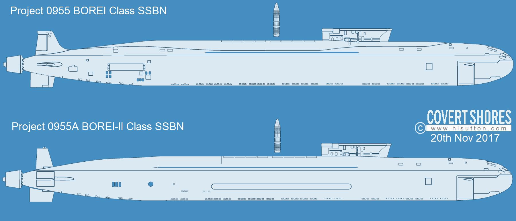 подводная лодка проект 955а борей